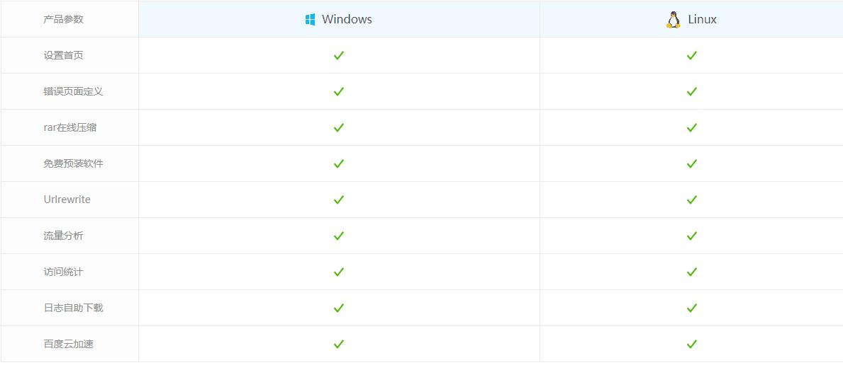 选独享云虚拟主机服务器